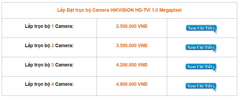 Báo Giá Lắp Đặt Camera Full HD 2.0 Megapixel